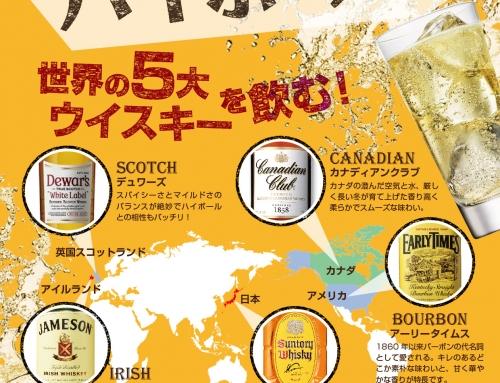 世界の5大ウイスキーを飲む!!